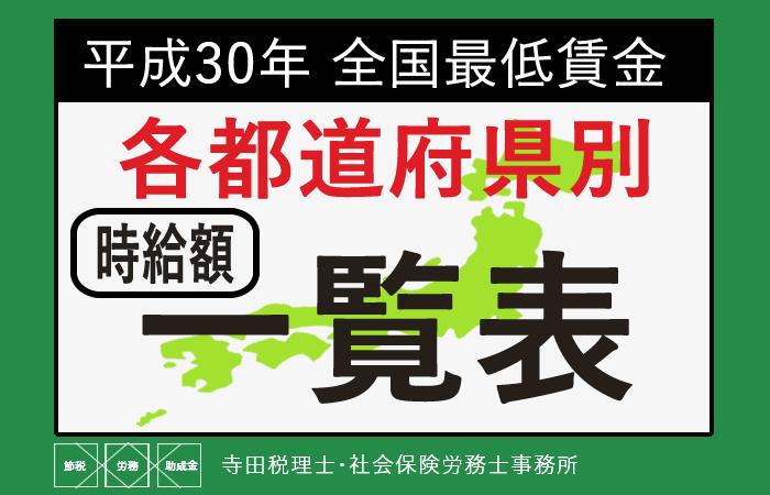全国各都道府県別最低賃金平成30年